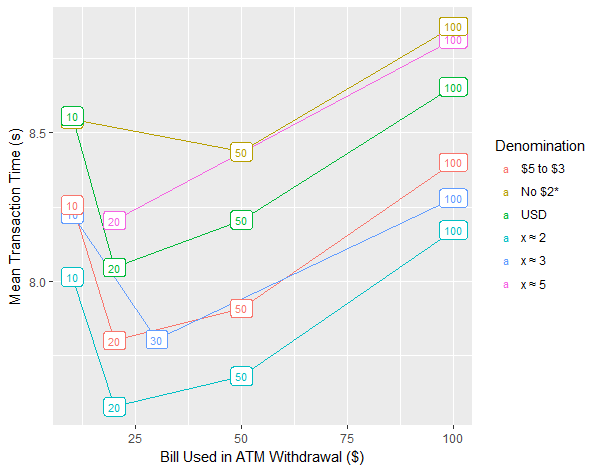 Rplot08.png