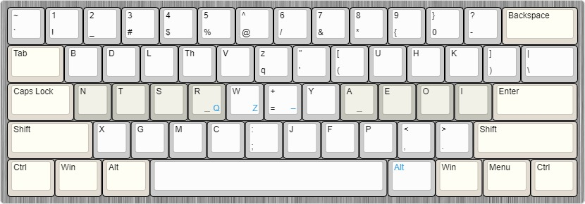 Introducing ThinQu, the Fully Optimized Keyboard Layout